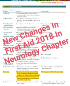 New Changes In First Aid 2018 In Neurology Chapter