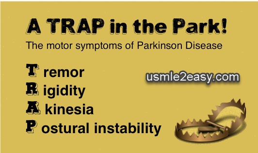 Parkinson's disease summary,Notes and [mnemonics